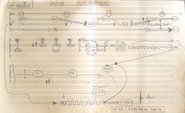 Poème électronique de Christophe de Coudenhove